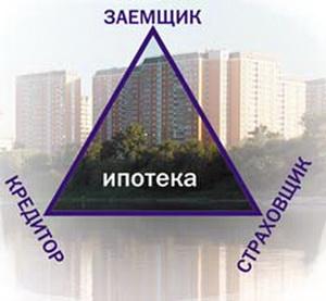 страхование конструктивных элементов квартиры при ипотеке останавливался многих